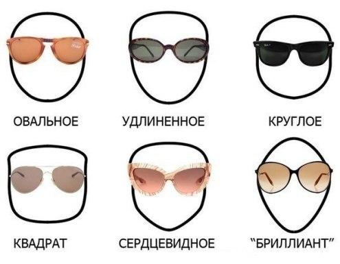 Статьи - Как подобрать солнцезащитные очки Polaroid по форме лица  f86bb14094999